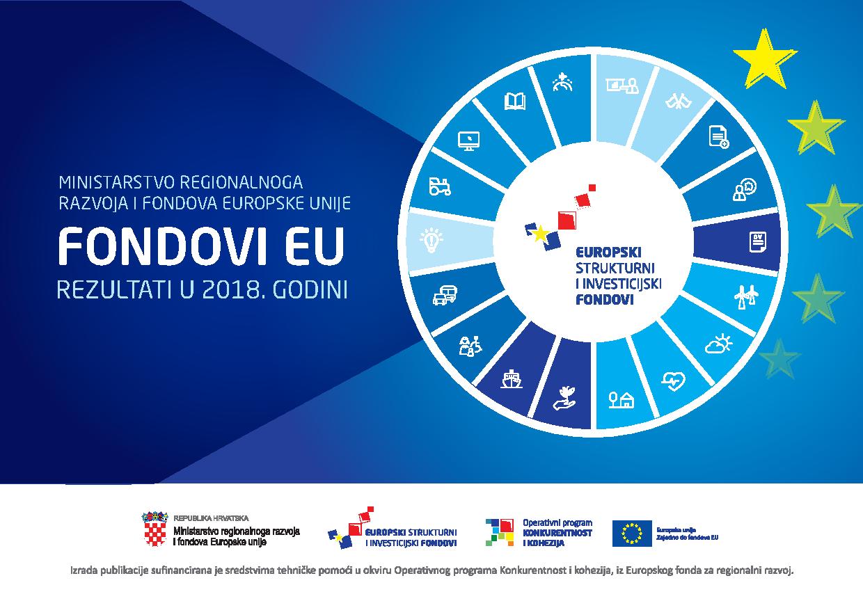 Fondovi EU Rezultati u 2018.